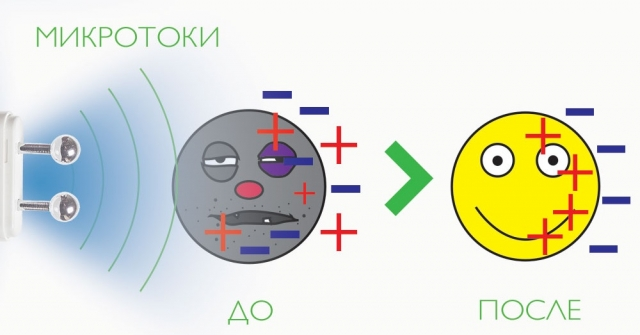 repair-cell-microcurrents-kosmetologa-net.jpg